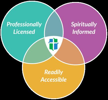 faithful-counseling-logo